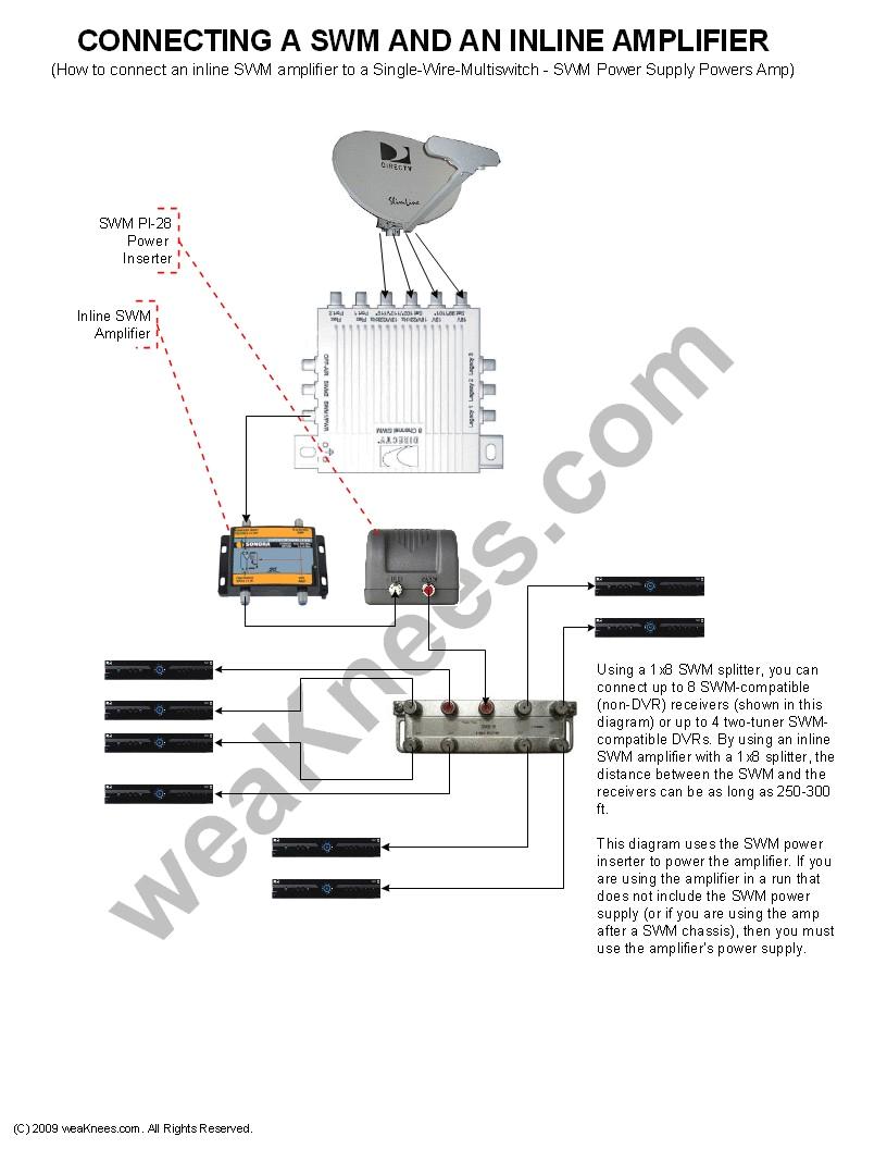 directv kaku wiring diagrams