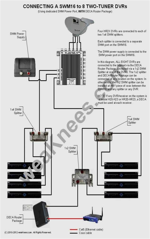 Swm 5 Lnb Wiring Diagram Swm 5 Lnb Wiring Diagram Wiring Diagrams