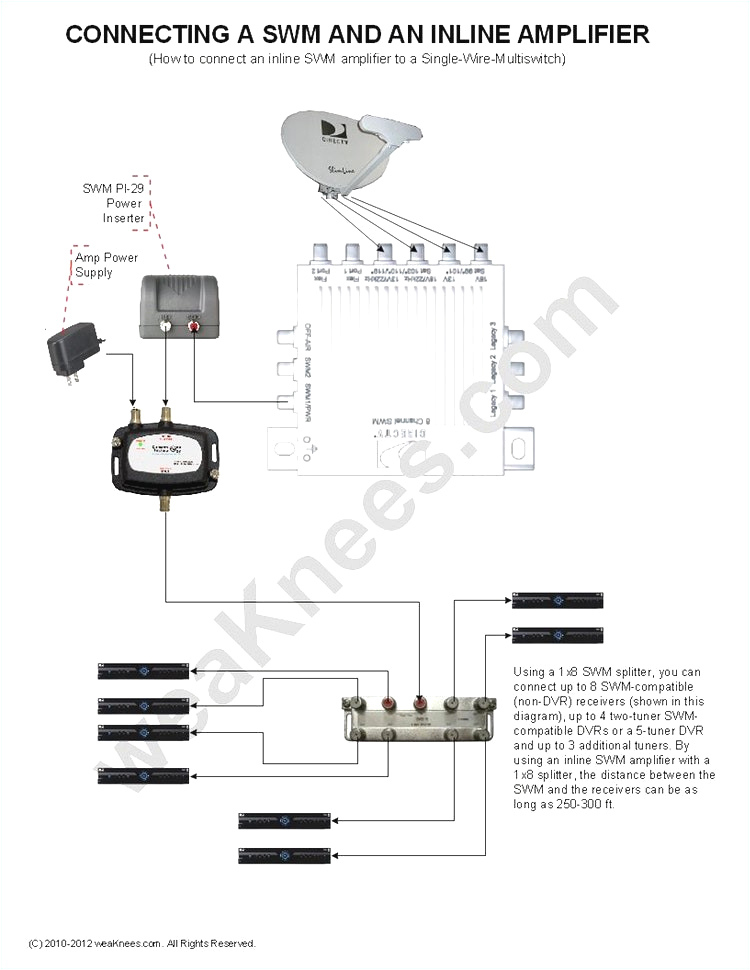 directv swm dish wiring diagram u2013 adanaliyiz orgwiring diagram for swm with directv swm dish