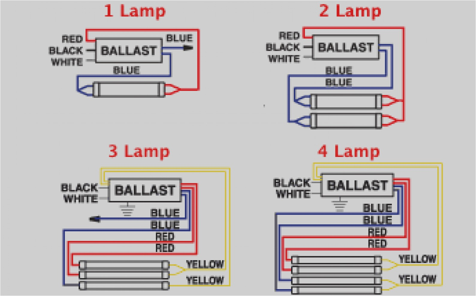 2 l t8 ballast wiring diagram fluorescent light wiring diagram show 2 bulb t8 wiring diagram