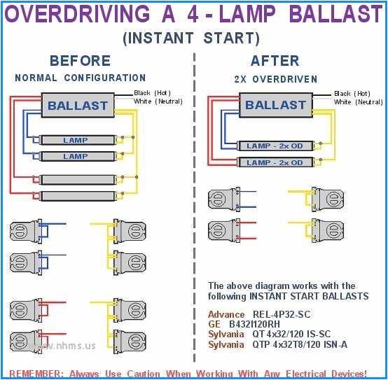 t8 t12 ballast diagram wiring diagram expertho t8 ballast wiring diagram wiring diagrams konsult ho ballast