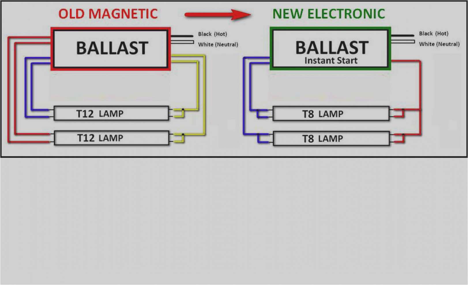 2 l t8 ballast wiring diagram fluorescent light data wiring diagram 2 l t8 ballast wiring diagram fluorescent light