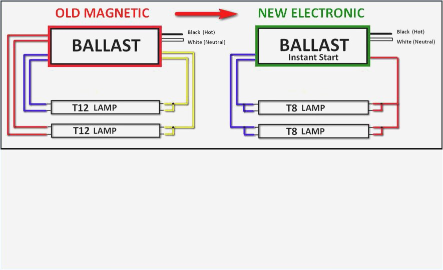 wiring diagram for t8 ballast wiring diagram week t8 ballast installation fluorescent ballast wiring diagrams wiring