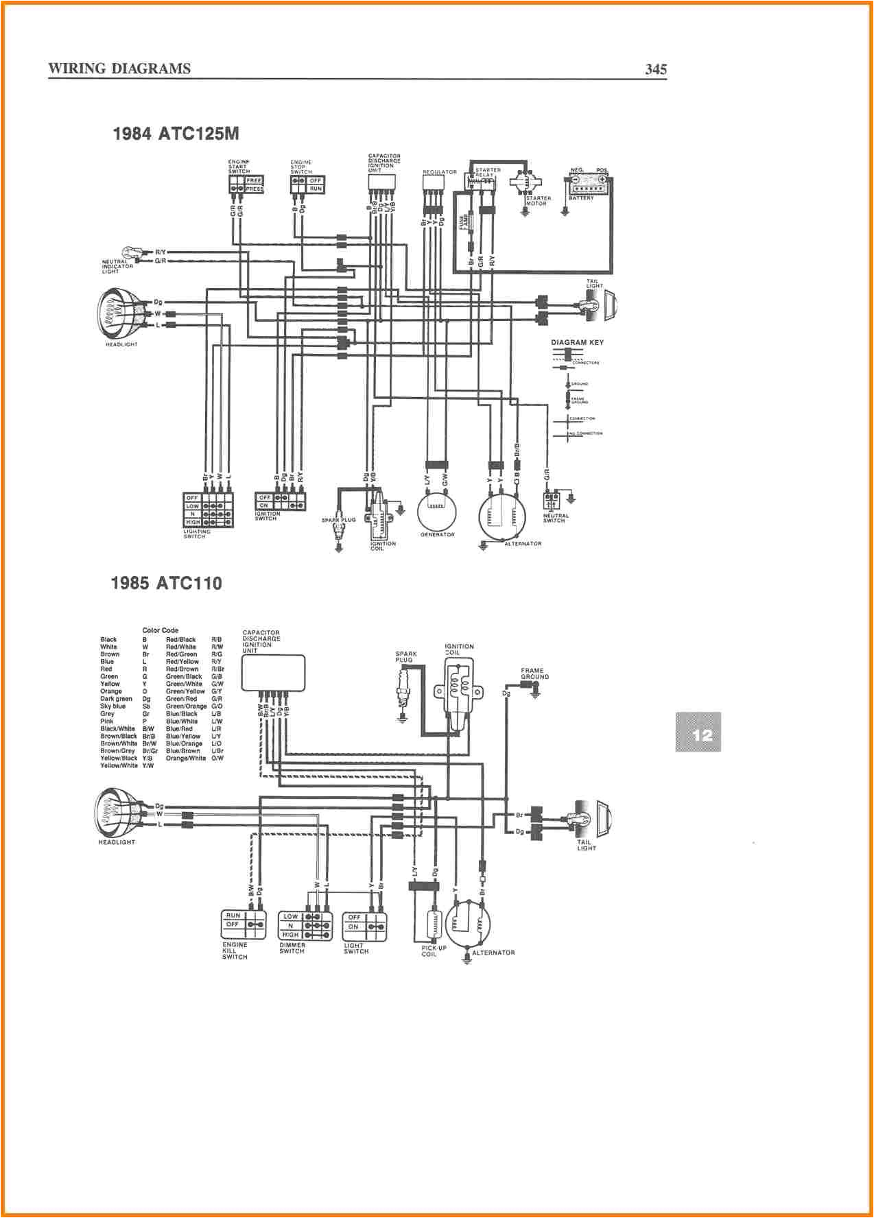 tao 50cc scooter wiring diagram