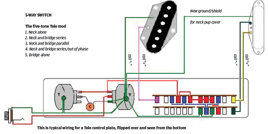 diagram of telecaster five way switch