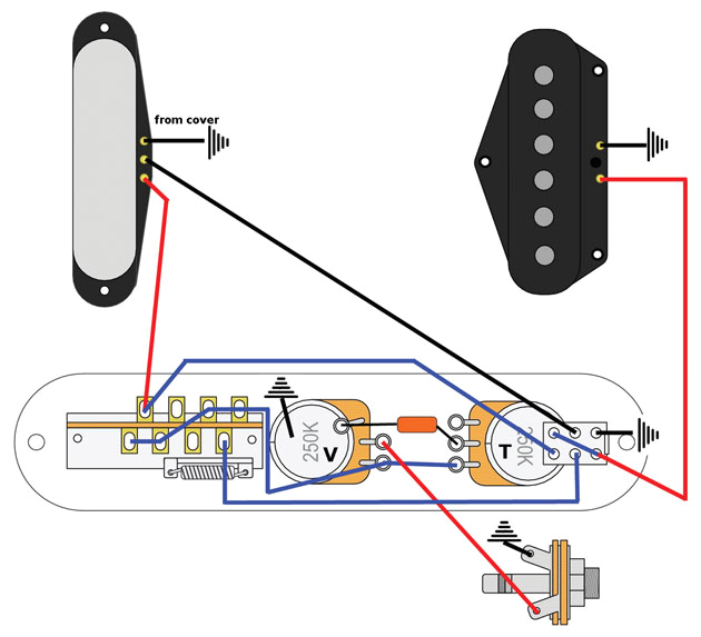 2 getting a series sound with an added switch rather than a replacement pickup selector image courtesy of singlecoil com