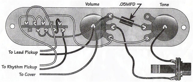 1 how to wire your tele for an added series sound image courtesy of fender musical instrument corporation
