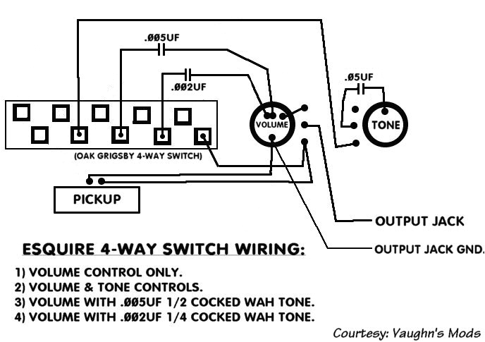 esquire 5 way wiring diagram wiring diagram img esquire 5 way wiring diagram