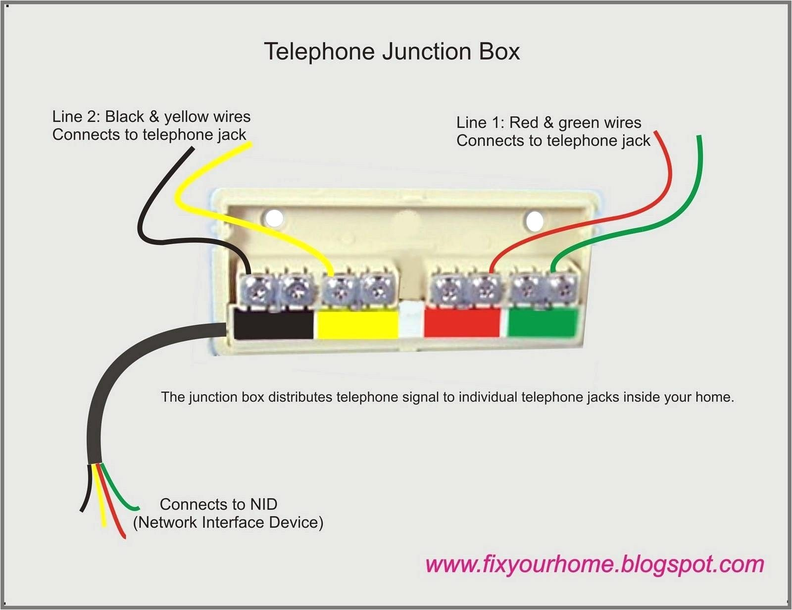 phone booth wiring diagram wiring diagrams phone booth wiring diagram wiring diagram for you phone booth