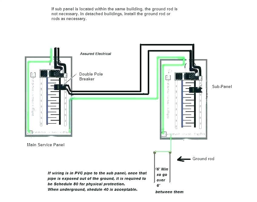 wiring sub panel building 6 fuss atelier u2022 garage square d amp space 100 subpanel jpg