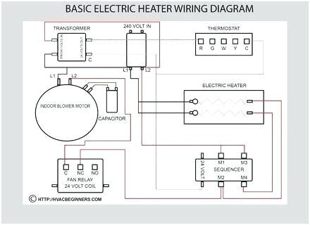 goodman thermostat wiring thermostat wiring diagram elegant troubleshooting furnace thermostat wiring explained wiring diagrams