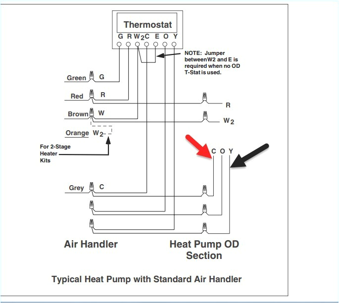 Thermostat Wiring Diagrams Honeywell Furnace Gas Furnace thermostat Wiring Diagram Wiring