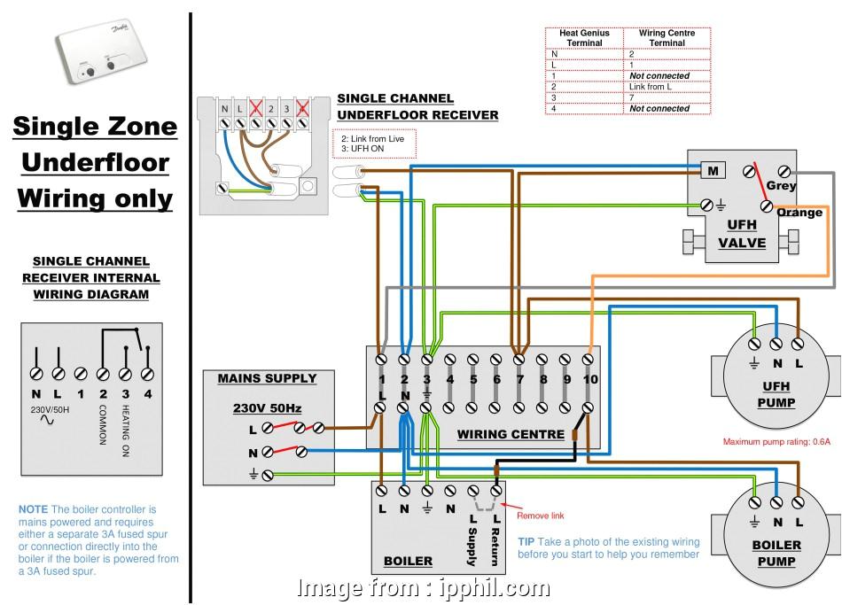 nest thermostat wiring diagram uk wiring diagram nest thermostat uk inspirationa hive thermostat wiring diagram