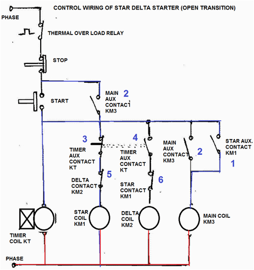 scheme control circuit of star delta starter open transition