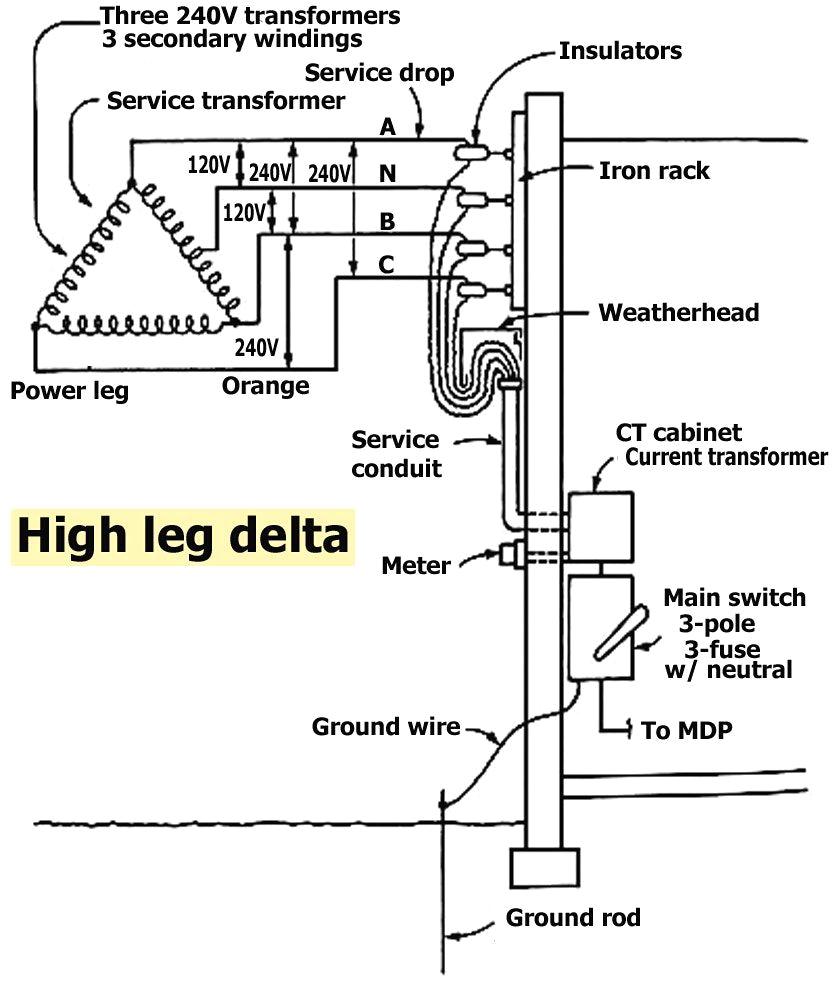 480v wiring diagram wiring diagram expert 480 three phase transformer wiring wiring diagram used 480v lighting