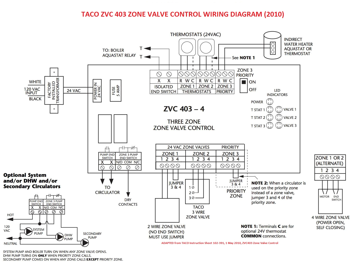 zone valve wiring installation instructions guide to heating 4 wire zone valve diagram 4 wire zone valve diagram