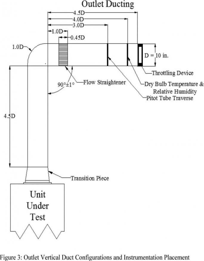 4 prong generator plug wiring diagram dans 4 prong generator plug wiring diagram wiring diagrams