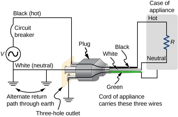 3 prong wiring diagram wiring diagram toolbox 3 prong plug wire diagram wiring diagram log 3