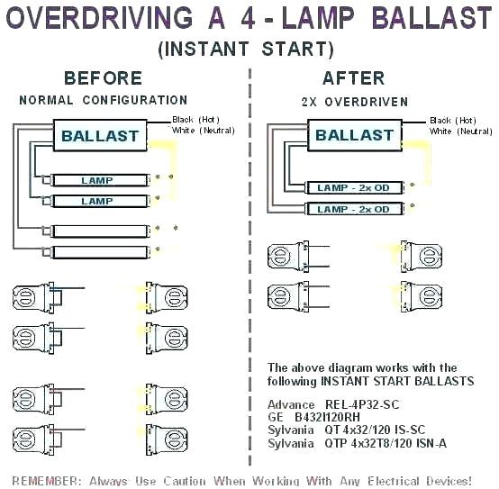 4 lamp ballast will a ballast work with bulbs 4 lamp ballast wiring