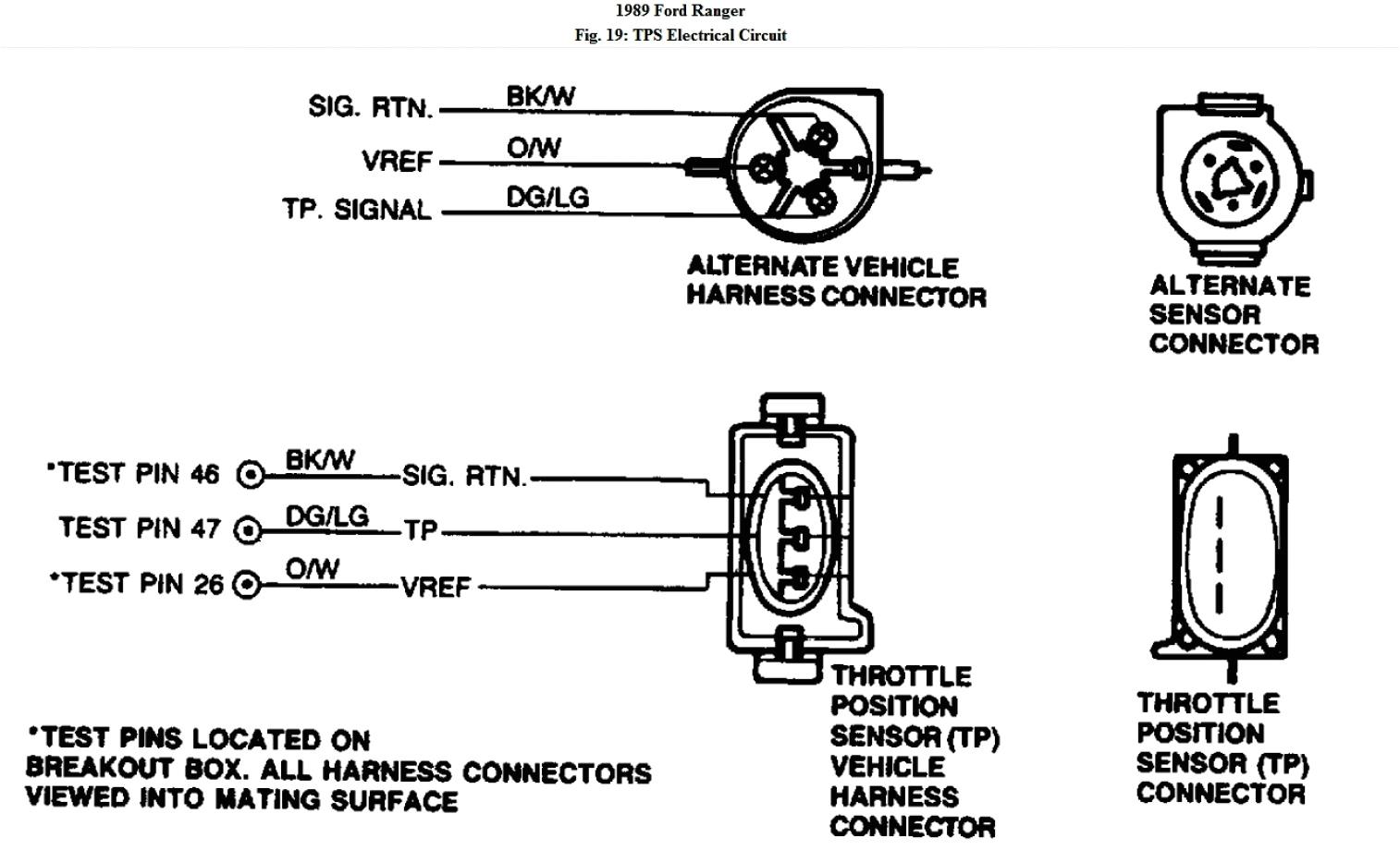 dodge 2 4 engine diagram throttle position sensor wiring diagram info 19961998 throttle position sensor circuit diagram dodge 39l 52l