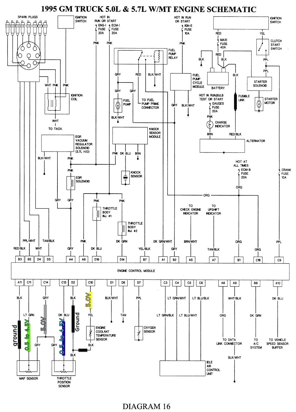 gm throttle position sensor wiring library of wiring diagram gm throttle position sensor wiring library of
