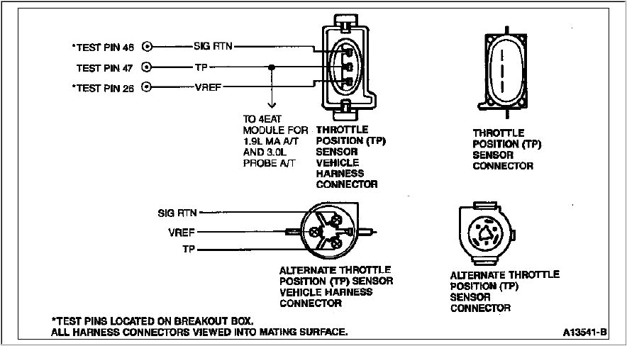 tps wiring harness wiring diagrams favorites throttle position sensor wiring harness