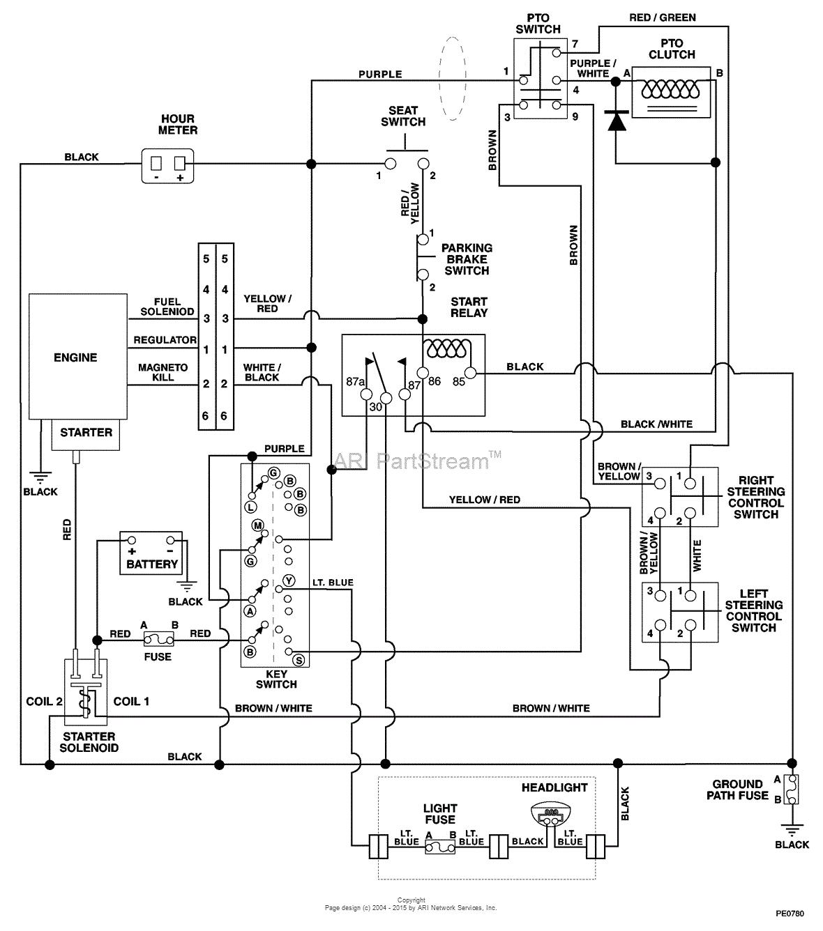 36 toro proline mower wiring diagram hecho data diagram schematic 36 toro proline mower wiring diagram hecho
