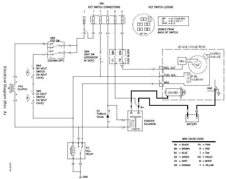 toro 400xt wiring diagram wiring diagram datasource relay wiring diagram toro wiring diagram repair guides toro