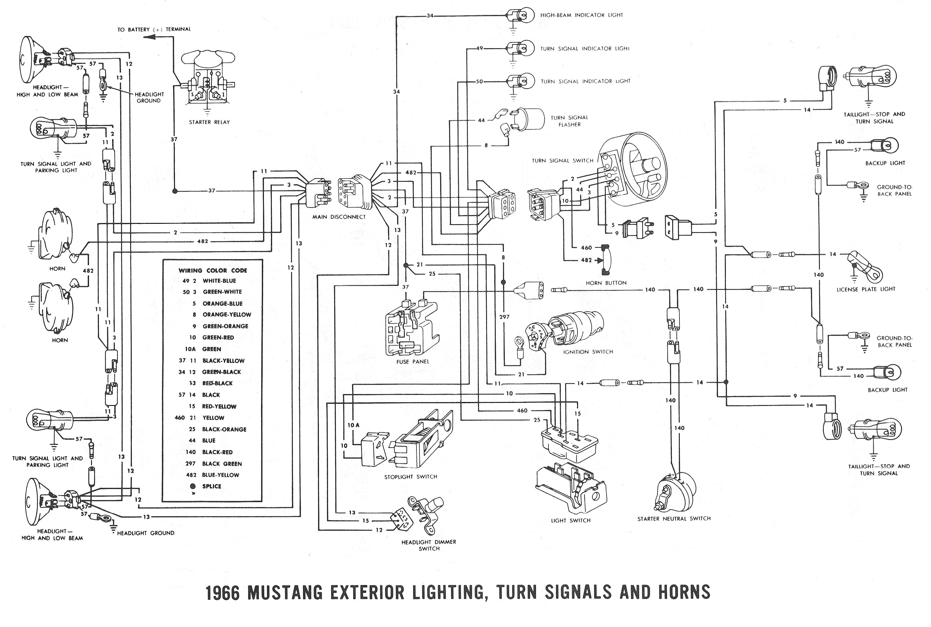 tortoise point motor wiring diagram unique mobile home wiring diagrams emprendedorlink wire data schema