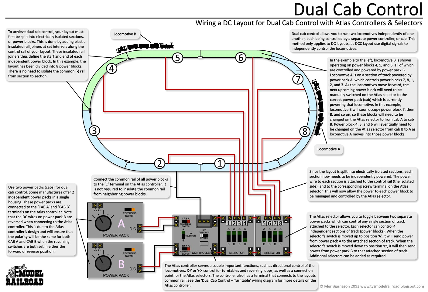switch track wiring dcc my wiring diagram lenz dcc wiring diagrams