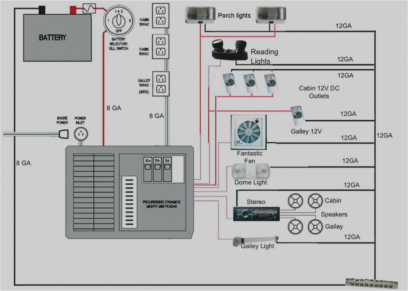great of travel trailer wiring diagram for lights 13 pin best examples amp for travel trailer wiring diagram jpg