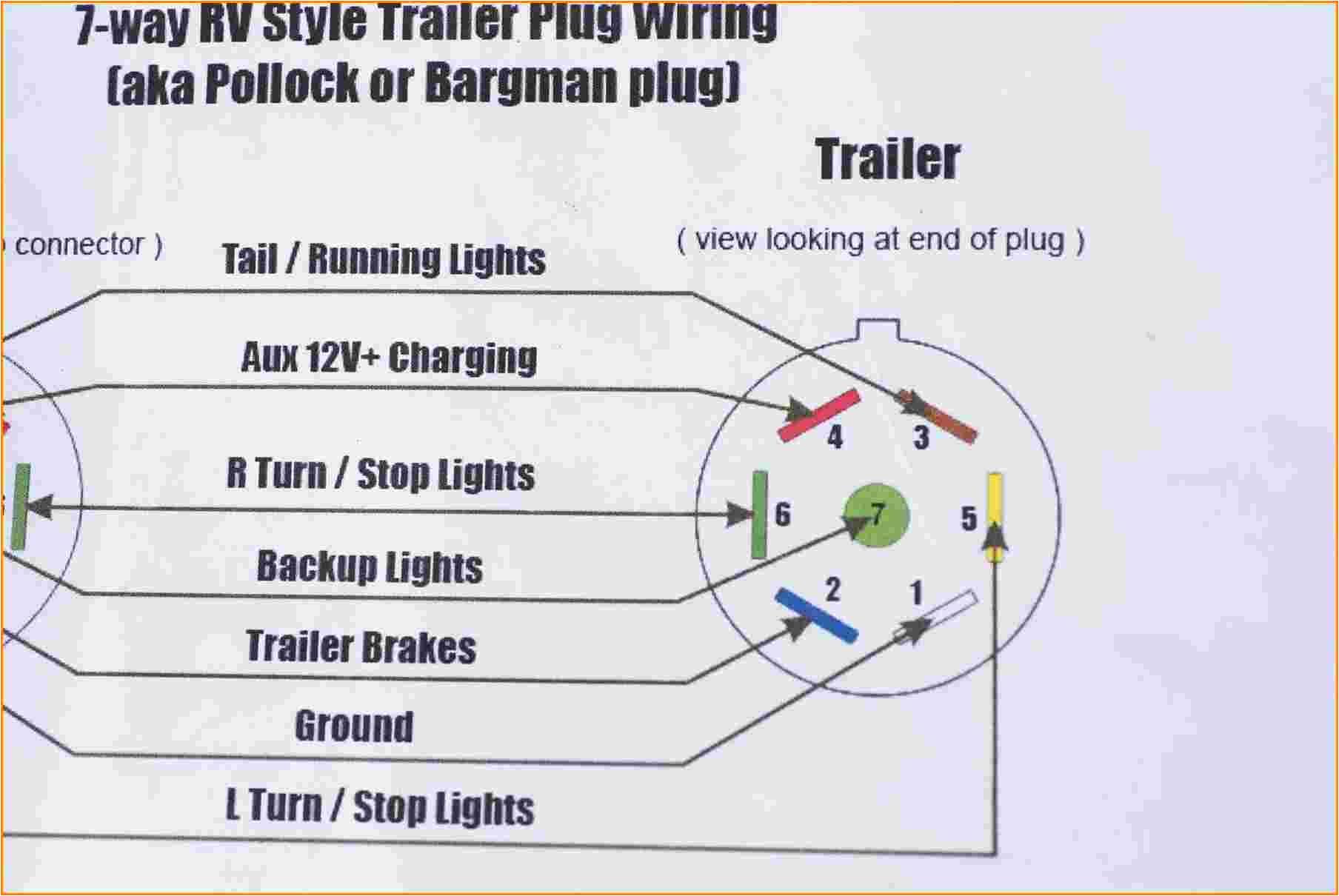 ford f 250 trailer plug wiring diagram 7 pin wiring diagram page 2004 ford f 250 trailer wiring harness diagram