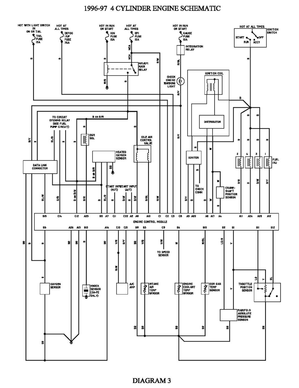 1995 toyota corolla wiring diagram wiring diagram database 1995 toyota corolla wiring diagram 1995 toyota corolla wiring