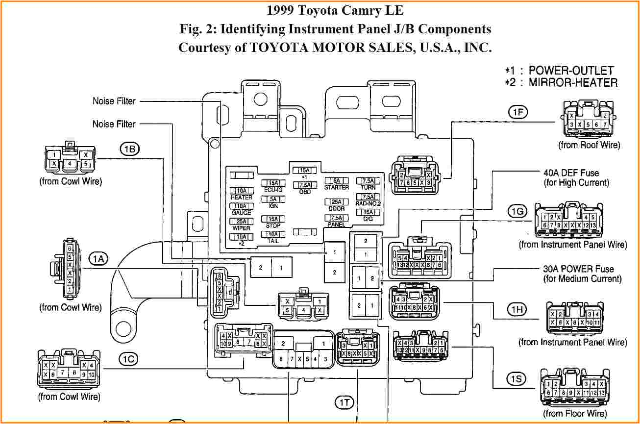 1996 toyota corolla under the dash fuse box car wiring diagram wiring diagram of toyota cars