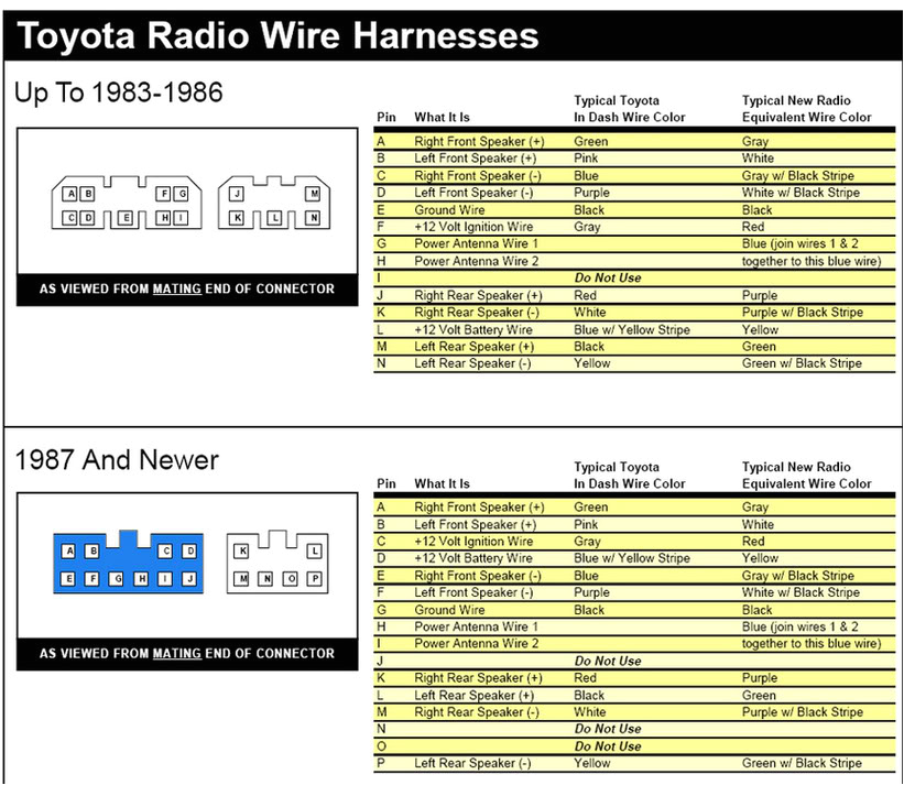 Toyota Corolla Radio Wiring Diagram 85 toyota Radio Wiring Wiring Diagrams Bib