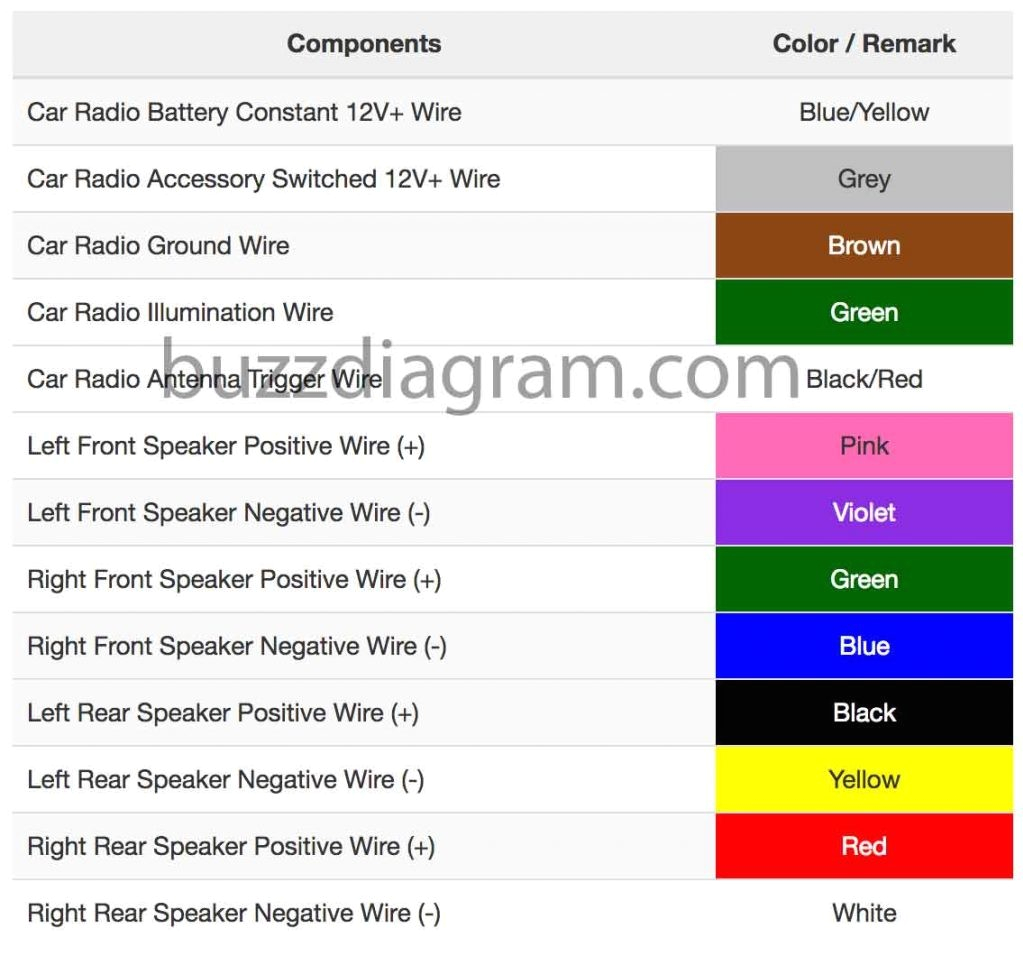 car stereo wiring diagram color code on aftermarket radio harness jvc colors codes pioneer jpg