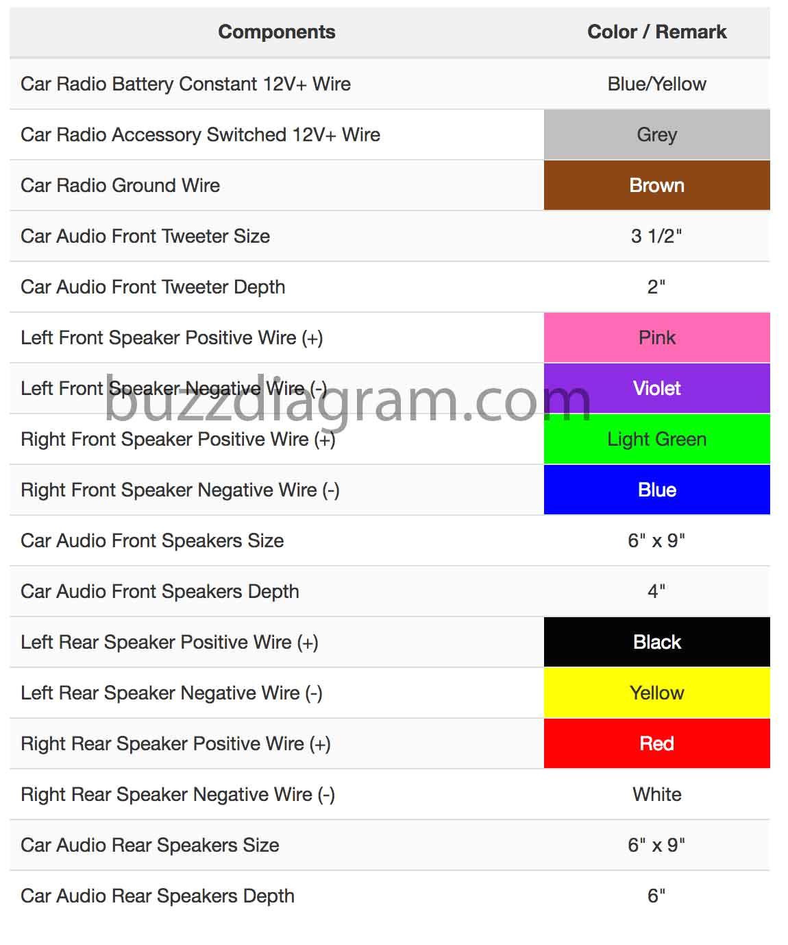 toyota radio wiring color code wiring diagram sampletoyota radio wiring color code wiring diagram long toyota