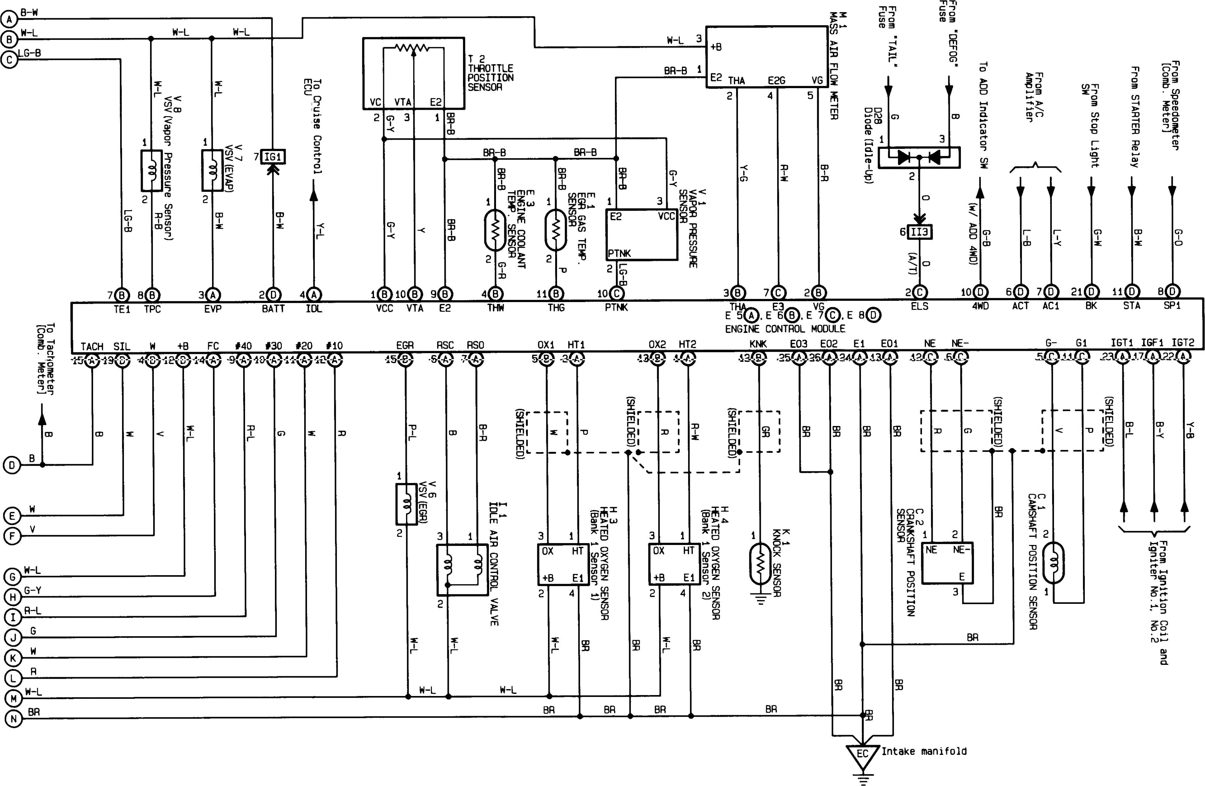 toyotum corolla fuse box diagram location manual