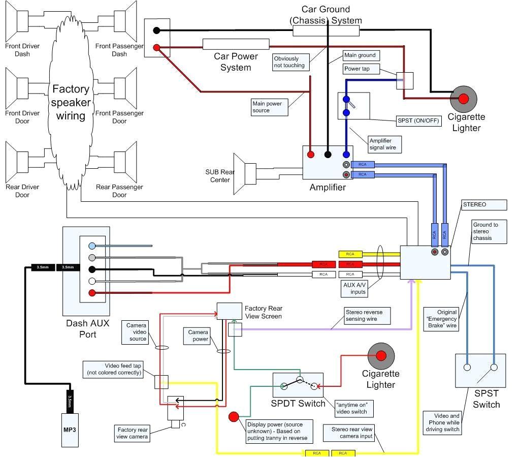 venza wiring diagram wiring diagram toyota venza schematic toyota venza schematic