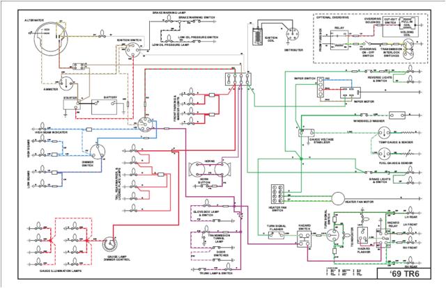 1973 triumph tr6 wiring diagram schema wiring diagram 1974 tr6 wiring diagram