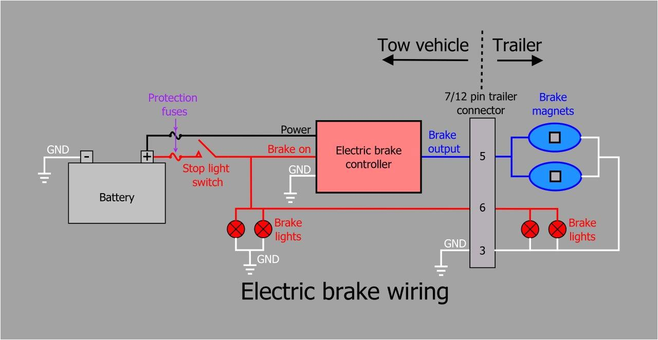 breakaway switch wiring diagram wiring diagram centre curt trailer breakaway wiring diagram