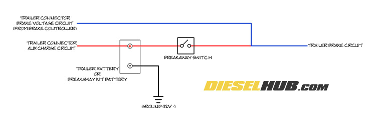 electric trailer ke breakaway wiring diagrams wiring diagram expert curt trailer breakaway wiring diagram
