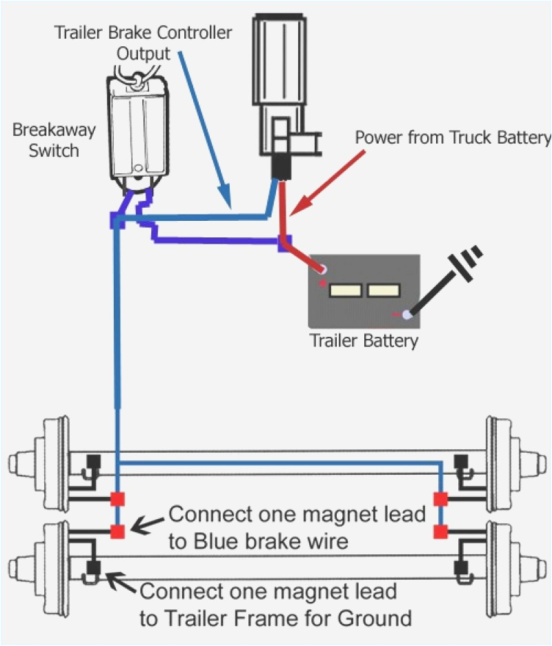 Trailer Breakaway Battery Wiring Diagram Curt Trailer Breakaway Wiring Diagram Wiring Diagram Review