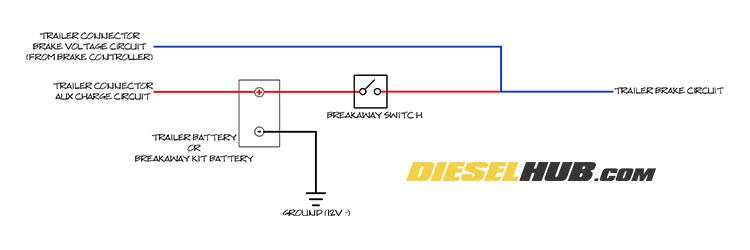 curt trailer breakaway wiring diagram wiring diagram rowsbreakaway switch wiring diagram wiring diagram sample curt trailer