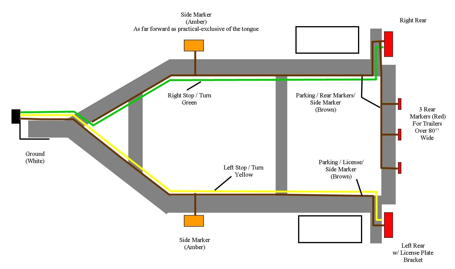 wiring diagrams for trailer lights wiring diagram post wire diagram for trailer light kits wire circuit diagrams