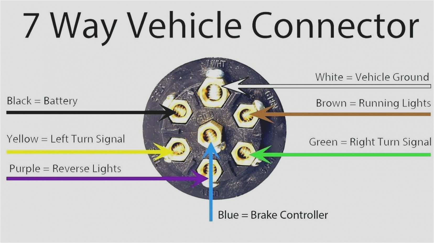 rv wire harness color code wiring diagram view 7 pin wiring harness for trailer 7 pin wiring harness
