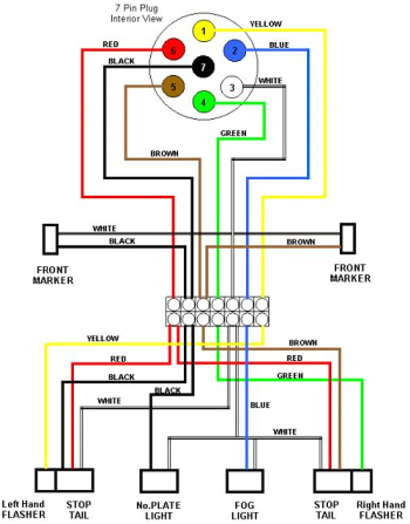 chevy 7 pin trailer wiring harness wiring diagram used chevysilveradotrailerwiringdiagram diagram besides trailer