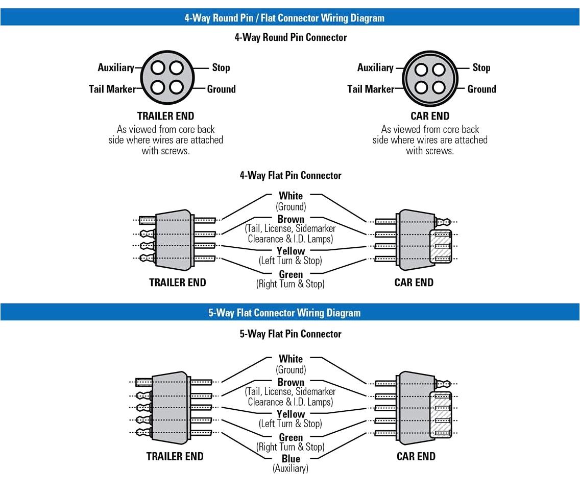 trailer wiring diagrams north texas trailers fort worth 5 wire trailer diagram 4 way connectors diagram