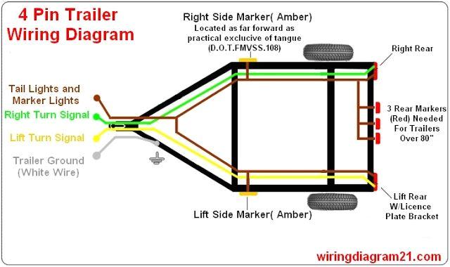 pin trailer light wiring diagram 4 pin trailer wiring diagram 4 pin chevy 4 pin trailer