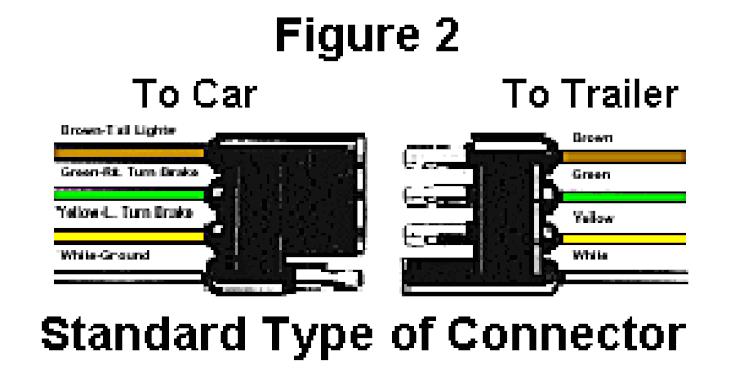trailer wire colors 589d62645f9b58819cf8721f gif